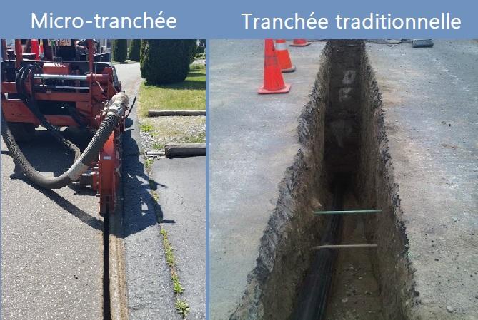 Micro-tranchée vs Tranchée traditionelle